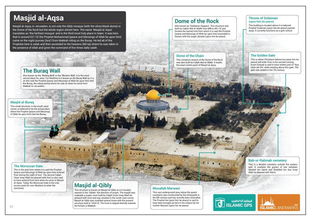 Masjid Al Aqsa compound